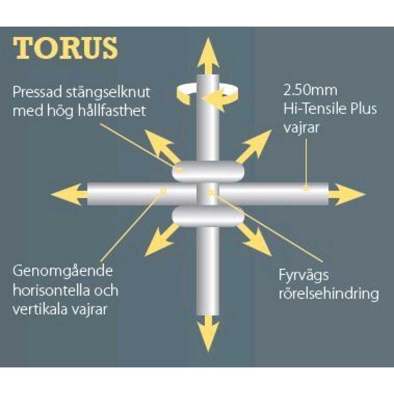 Fårnät Tornado Torus 53/5/30 - 100 meter